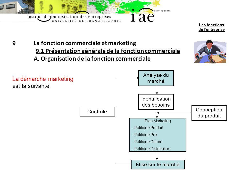 9La fonction commerciale et marketing 9.1 Présentation générale de la fonction commerciale A. Organisation de la fonction commerciale La démarche mark