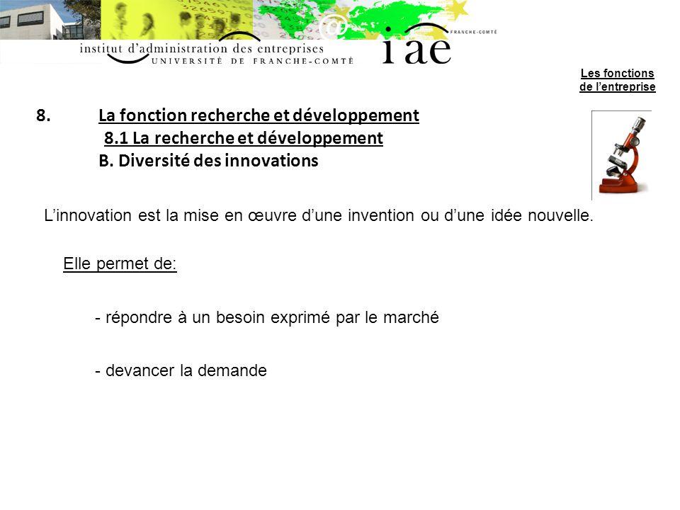 8.La fonction recherche et développement 8.1 La recherche et développement B. Diversité des innovations Linnovation est la mise en œuvre dune inventio