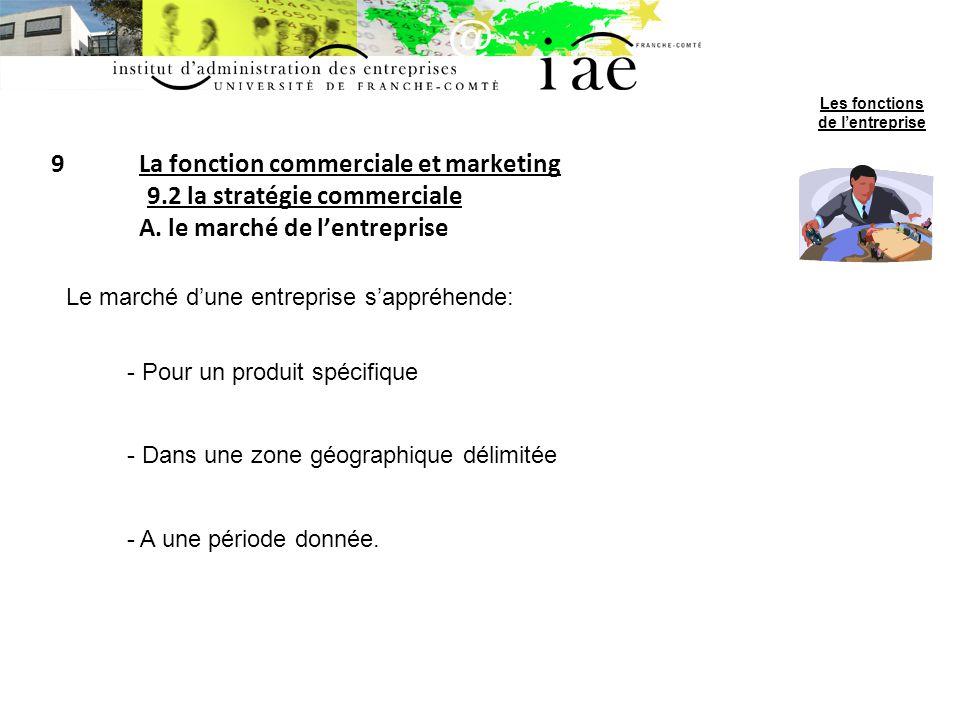 9La fonction commerciale et marketing 9.2 la stratégie commerciale A. le marché de lentreprise Le marché dune entreprise sappréhende: - Pour un produi