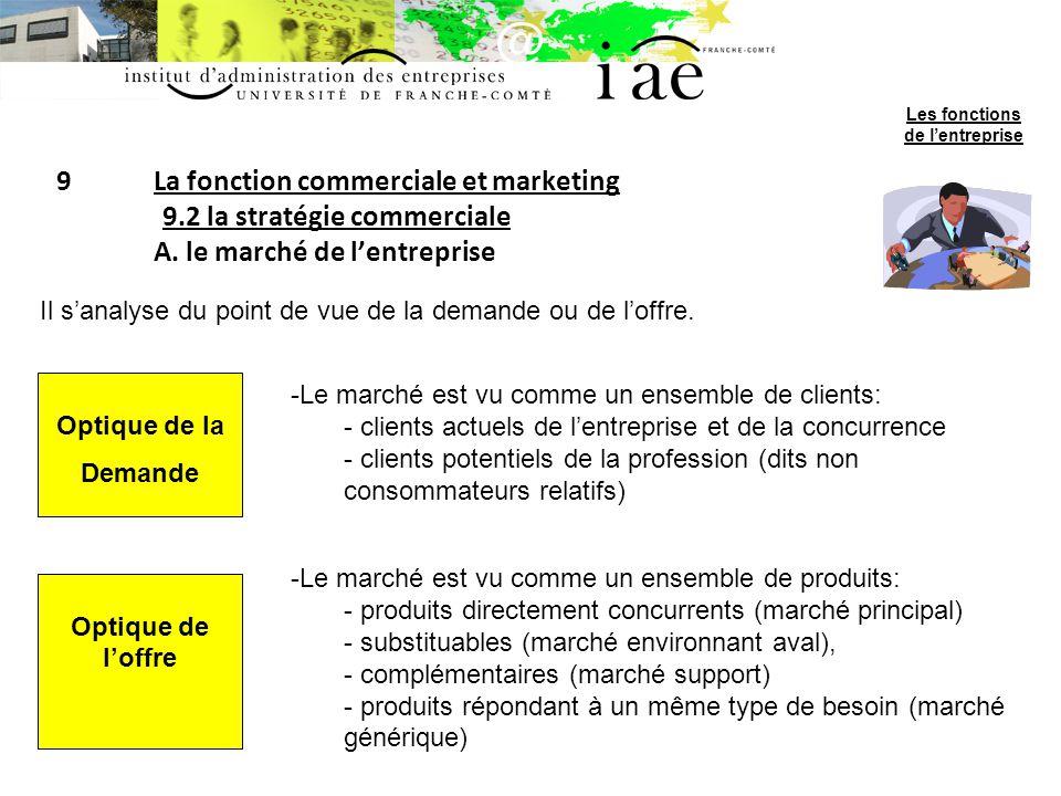 9La fonction commerciale et marketing 9.2 la stratégie commerciale A. le marché de lentreprise Il sanalyse du point de vue de la demande ou de loffre.