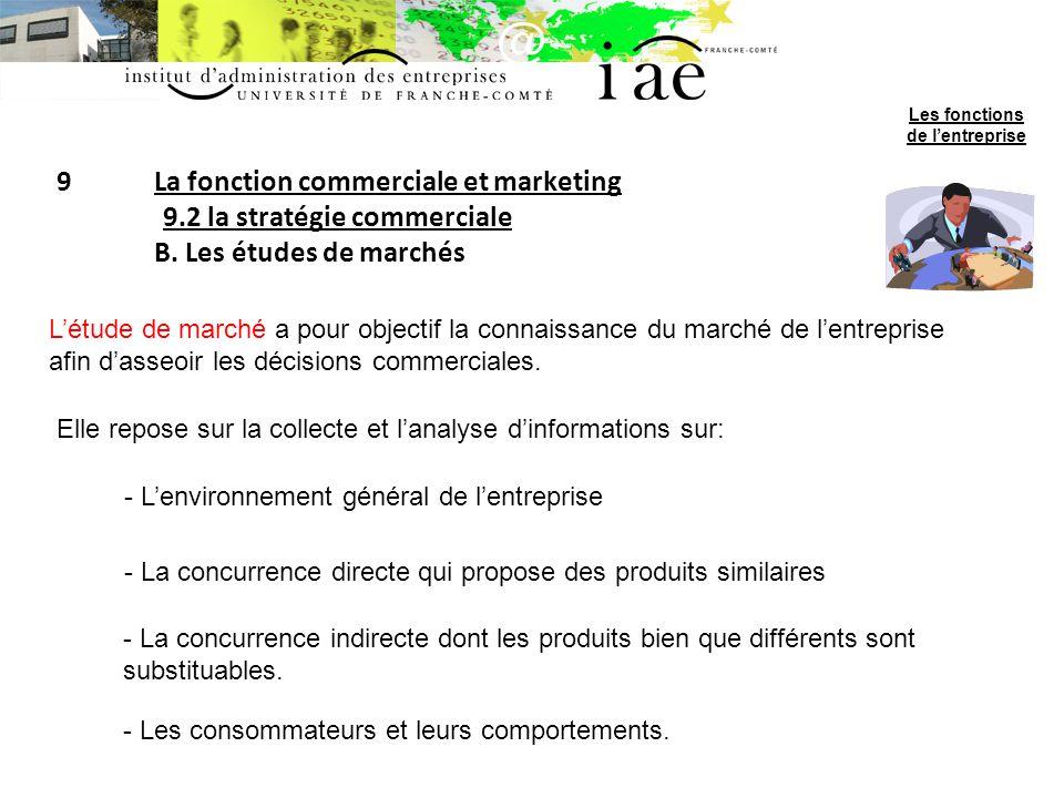 9La fonction commerciale et marketing 9.2 la stratégie commerciale B. Les études de marchés Létude de marché a pour objectif la connaissance du marché
