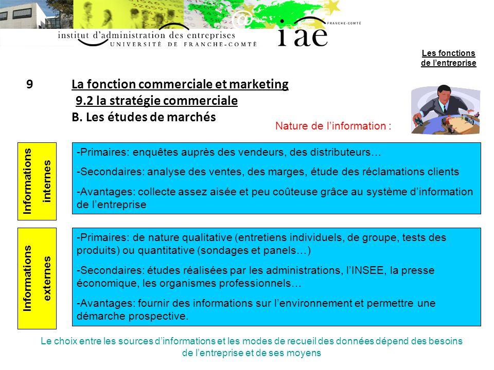 9La fonction commerciale et marketing 9.2 la stratégie commerciale B. Les études de marchés Nature de linformation : Informations internes -Primaires: