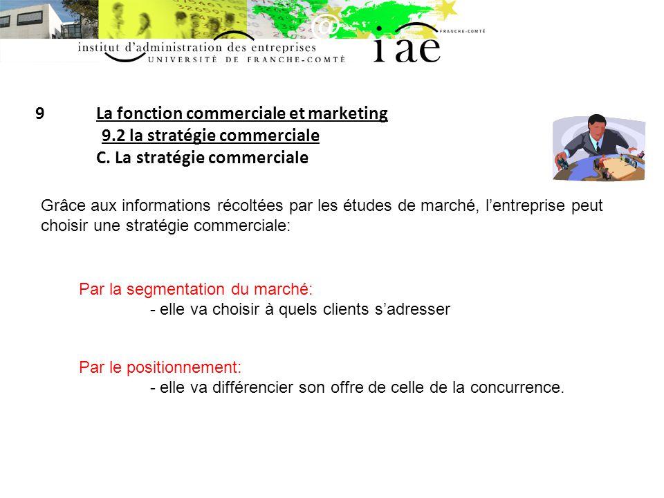 9La fonction commerciale et marketing 9.2 la stratégie commerciale C. La stratégie commerciale Grâce aux informations récoltées par les études de marc