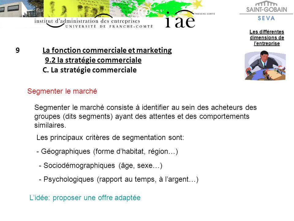 9La fonction commerciale et marketing 9.2 la stratégie commerciale C. La stratégie commerciale Les différentes dimensions de lentreprise Segmenter le