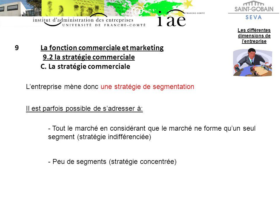 9La fonction commerciale et marketing 9.2 la stratégie commerciale C. La stratégie commerciale Les différentes dimensions de lentreprise Lentreprise m