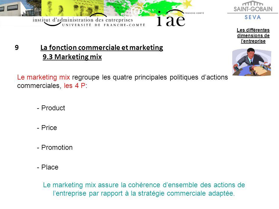 9La fonction commerciale et marketing 9.3 Marketing mix Les différentes dimensions de lentreprise Le marketing mix regroupe les quatre principales pol