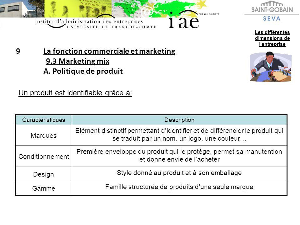 9La fonction commerciale et marketing 9.3 Marketing mix A. Politique de produit Les différentes dimensions de lentreprise Un produit est identifiable