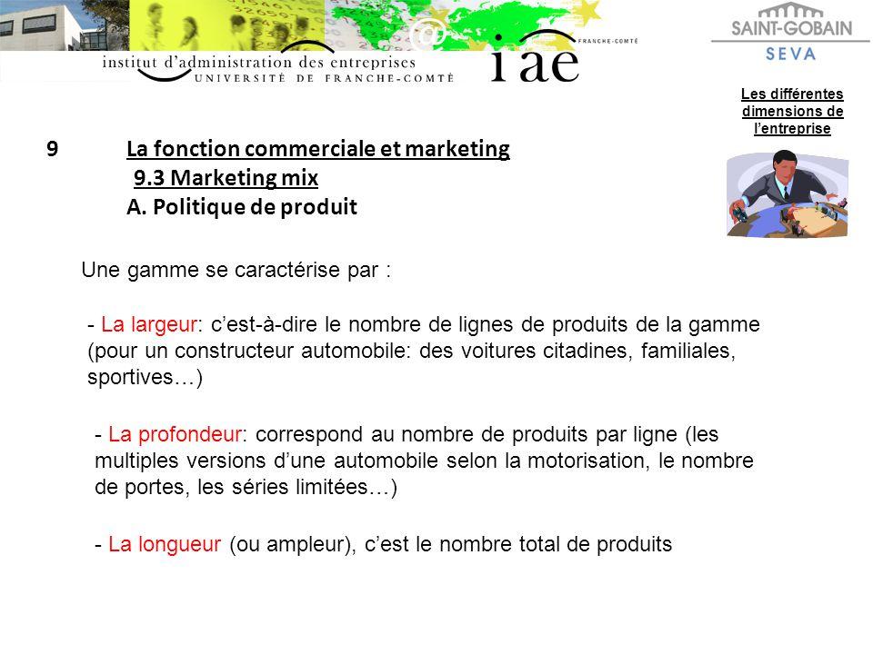 9La fonction commerciale et marketing 9.3 Marketing mix A. Politique de produit Les différentes dimensions de lentreprise Une gamme se caractérise par