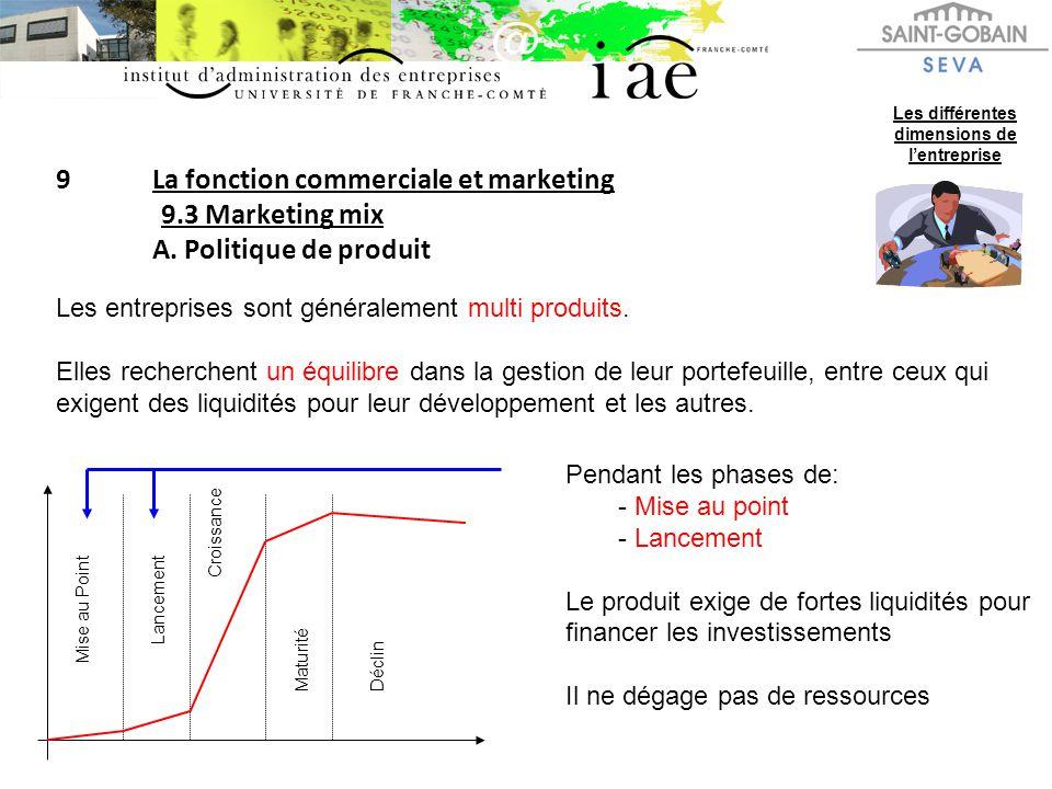 9La fonction commerciale et marketing 9.3 Marketing mix A. Politique de produit Les différentes dimensions de lentreprise Les entreprises sont général