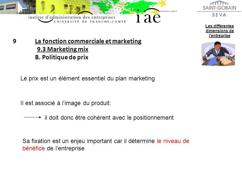 9La fonction commerciale et marketing 9.3 Marketing mix B. Politique de prix Les différentes dimensions de lentreprise Le prix est un élément essentie