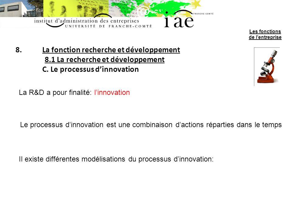 8.La fonction recherche et développement 8.1 La recherche et développement C. Le processus dinnovation La R&D a pour finalité: linnovation Le processu
