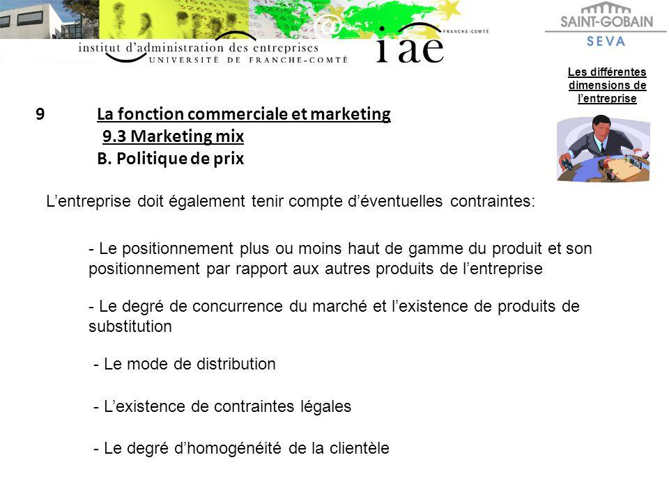 9La fonction commerciale et marketing 9.3 Marketing mix B. Politique de prix Les différentes dimensions de lentreprise Lentreprise doit également teni