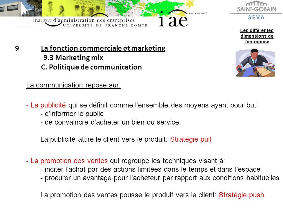 9La fonction commerciale et marketing 9.3 Marketing mix C. Politique de communication Les différentes dimensions de lentreprise La communication repos