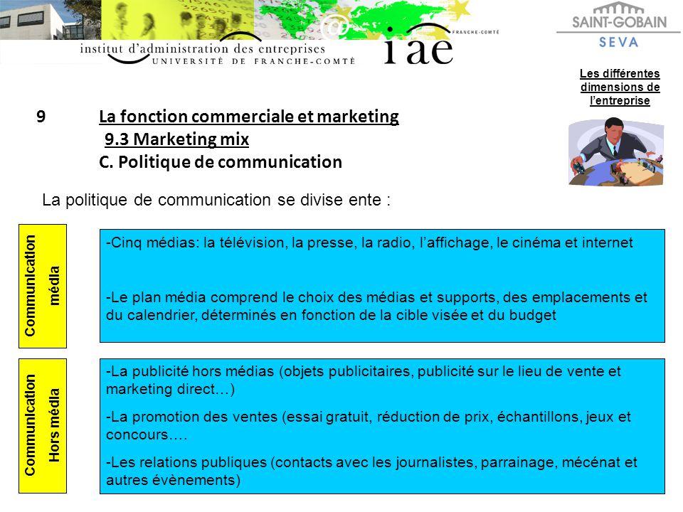 9La fonction commerciale et marketing 9.3 Marketing mix C. Politique de communication Les différentes dimensions de lentreprise La politique de commun