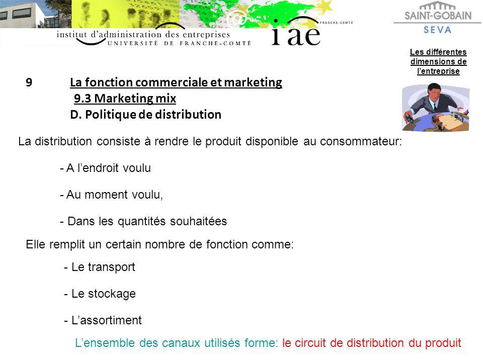9La fonction commerciale et marketing 9.3 Marketing mix D. Politique de distribution Les différentes dimensions de lentreprise La distribution consist