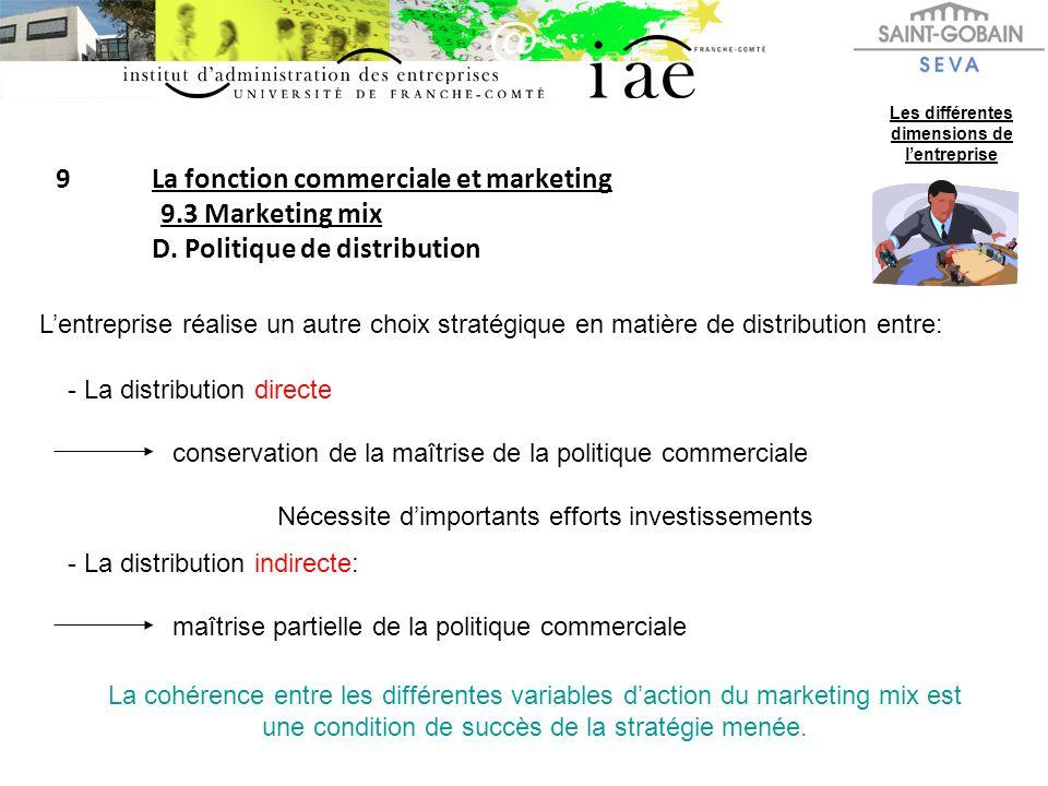 9La fonction commerciale et marketing 9.3 Marketing mix D. Politique de distribution Les différentes dimensions de lentreprise Lentreprise réalise un