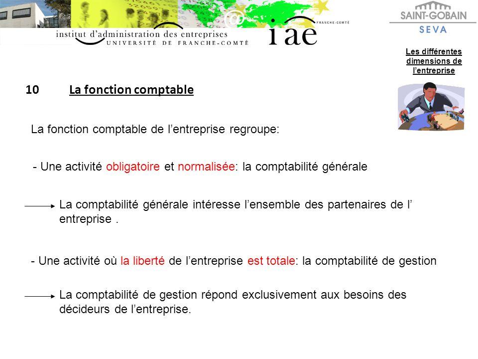 10La fonction comptable Les différentes dimensions de lentreprise La fonction comptable de lentreprise regroupe: - Une activité obligatoire et normali