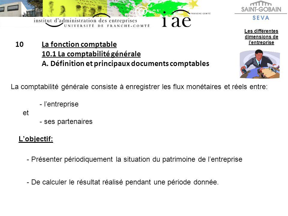 10La fonction comptable 10.1 La comptabilité générale A. Définition et principaux documents comptables Les différentes dimensions de lentreprise La co