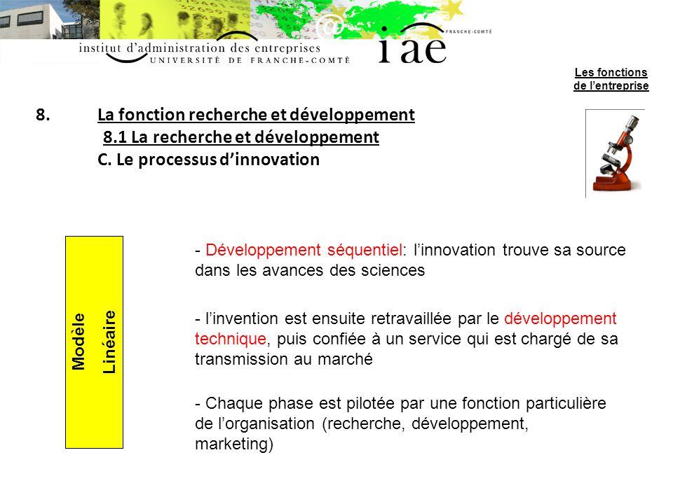 8.La fonction recherche et développement 8.1 La recherche et développement C. Le processus dinnovation Modèle Linéaire - Développement séquentiel: lin