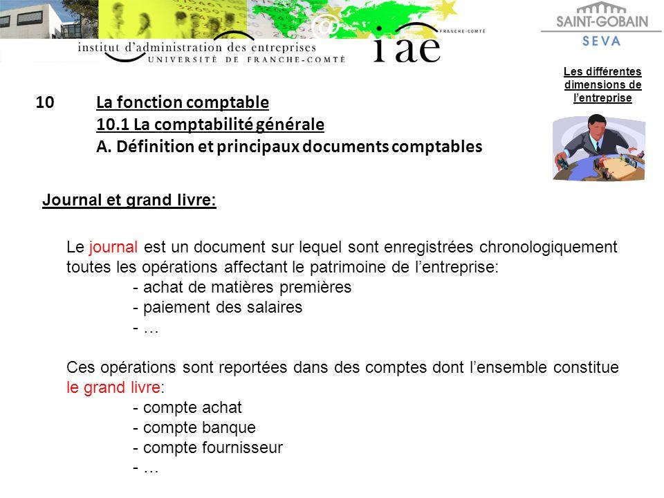 10La fonction comptable 10.1 La comptabilité générale A. Définition et principaux documents comptables Les différentes dimensions de lentreprise Journ