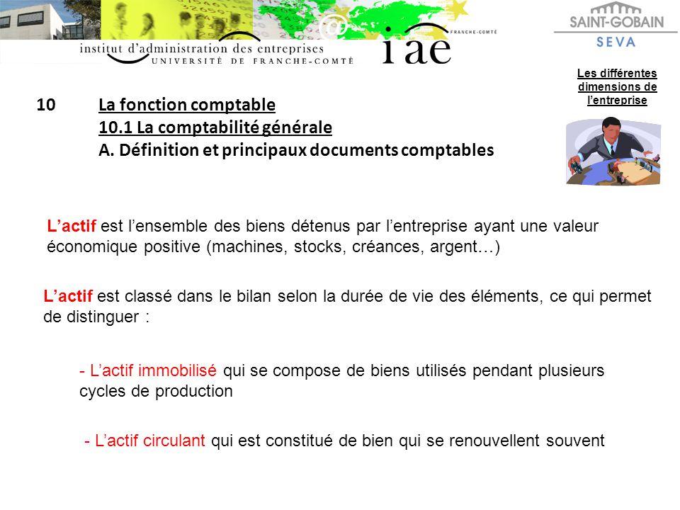 10La fonction comptable 10.1 La comptabilité générale A. Définition et principaux documents comptables Les différentes dimensions de lentreprise Lacti