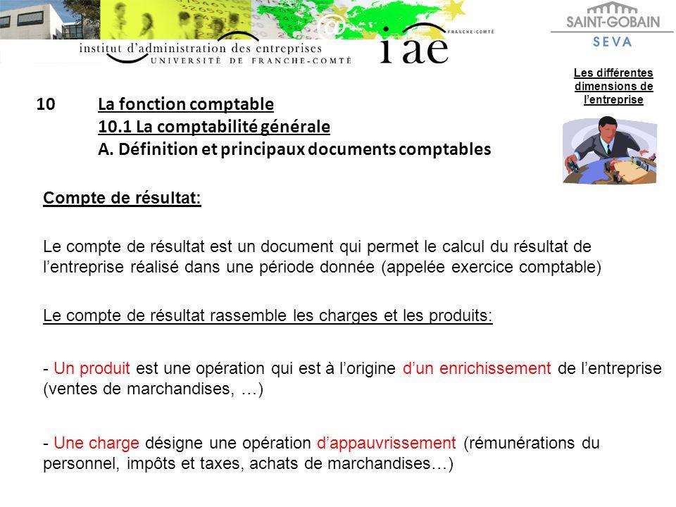 10La fonction comptable 10.1 La comptabilité générale A. Définition et principaux documents comptables Les différentes dimensions de lentreprise Compt