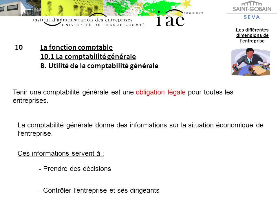 10La fonction comptable 10.1 La comptabilité générale B. Utilité de la comptabilité générale Les différentes dimensions de lentreprise Tenir une compt