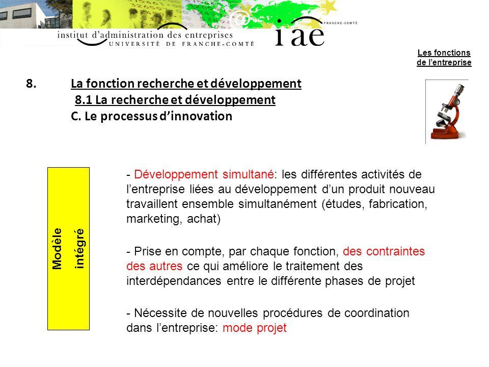 8.La fonction recherche et développement 8.1 La recherche et développement C. Le processus dinnovation Modèle intégré - Développement simultané: les d