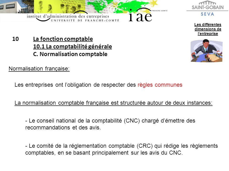 10La fonction comptable 10.1 La comptabilité générale C. Normalisation comptable Les différentes dimensions de lentreprise Normalisation française: Le