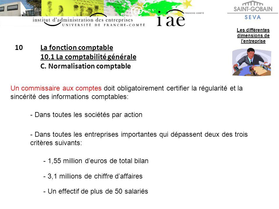 10La fonction comptable 10.1 La comptabilité générale C. Normalisation comptable Les différentes dimensions de lentreprise Un commissaire aux comptes