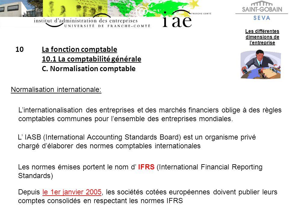 10La fonction comptable 10.1 La comptabilité générale C. Normalisation comptable Les différentes dimensions de lentreprise Normalisation international