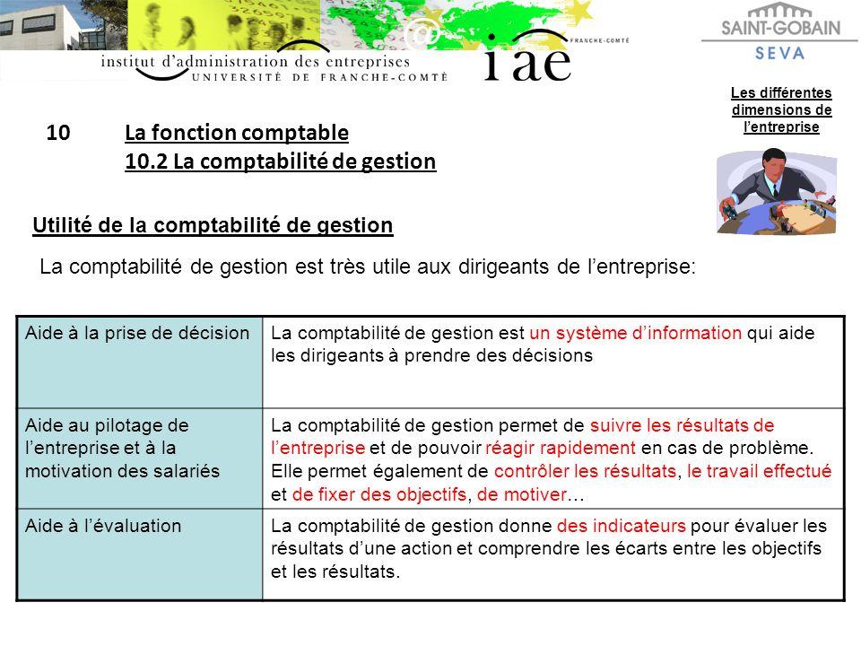 10La fonction comptable 10.2 La comptabilité de gestion Les différentes dimensions de lentreprise Utilité de la comptabilité de gestion La comptabilit