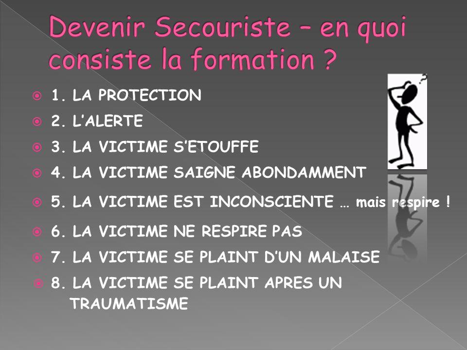 1. LA PROTECTION 2. LALERTE 3. LA VICTIME SETOUFFE 4. LA VICTIME SAIGNE ABONDAMMENT 5. LA VICTIME EST INCONSCIENTE … mais respire ! 6. LA VICTIME NE R