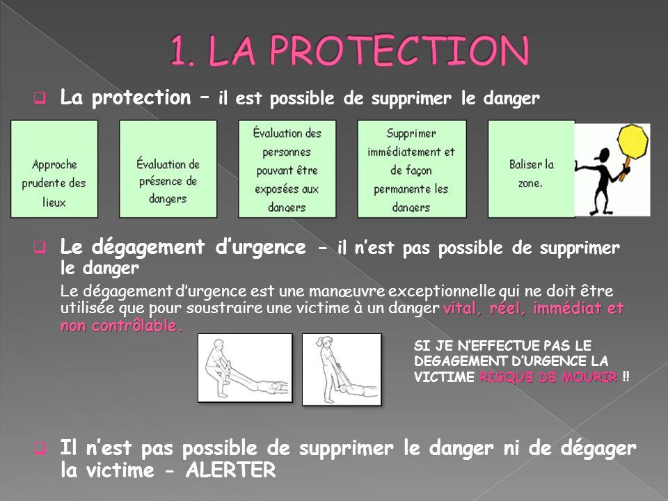 La protection – il est possible de supprimer le danger Le dégagement durgence - il nest pas possible de supprimer le danger vital, réel, immédiat et n