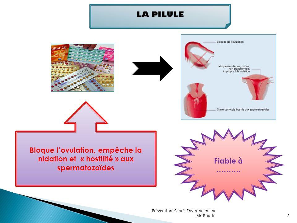- Prévention Santé Environnement - Mr Boutin2 LA PILULE Bloque lovulation, empêche la nidation et « hostilité » aux spermatozoïdes Fiable à ……….