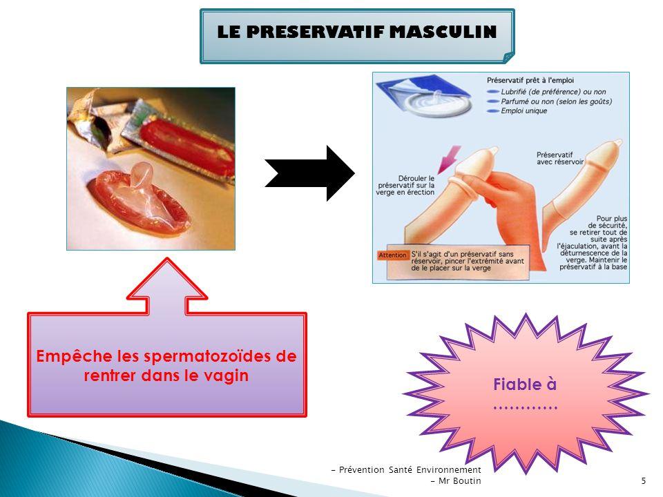 - Prévention Santé Environnement - Mr Boutin6 IMPLANT CONTRACEPTIF Empêche lovulation Fiable à ………..