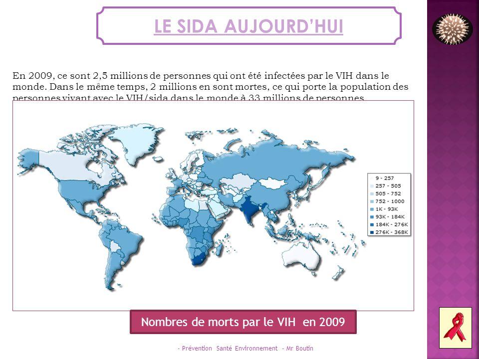 - Prévention Santé Environnement - Mr Boutin 3 Nombres de malades par le VIH (2008)