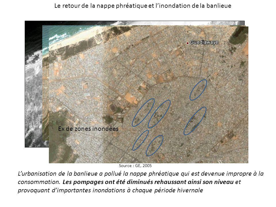 Le retour de la nappe phréatique et linondation de la banlieue Ex de zones inondées Lurbanisation de la banlieue a pollué la nappe phréatique qui est devenue impropre à la consommation.
