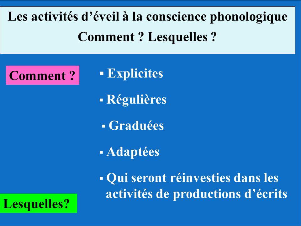 Les activités déveil à la conscience phonologique Comment ? Lesquelles ? Comment ? Explicites Régulières Graduées Adaptées Qui seront réinvesties dans
