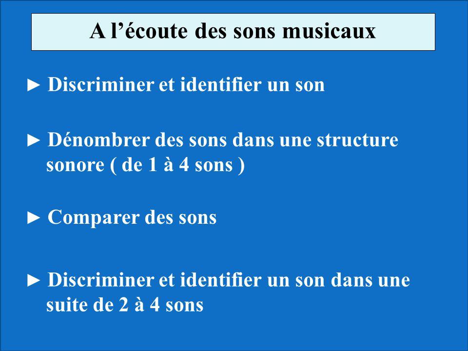 A lécoute des sons musicaux Discriminer et identifier un son Comparer des sons Dénombrer des sons dans une structure sonore ( de 1 à 4 sons ) Discrimi