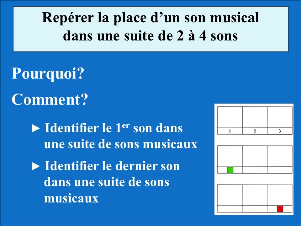 Repérer la place dun son musical dans une suite de 2 à 4 sons Pourquoi? Comment? Identifier le 1 er son dans une suite de sons musicaux Identifier le