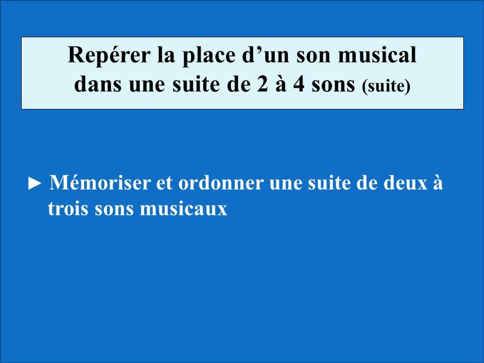 Repérer la place dun son musical dans une suite de 2 à 4 sons (suite) Mémoriser et ordonner une suite de deux à trois sons musicaux