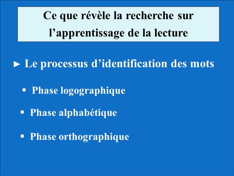 Ce que révèle la recherche sur lapprentissage de la lecture Le processus didentification des mots Phase logographique Phase alphabétique Phase orthogr