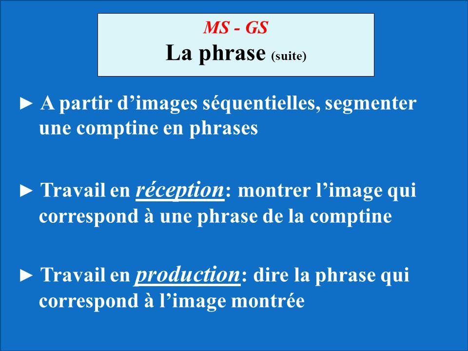 MS - GS La phrase (suite) A partir dimages séquentielles, segmenter une comptine en phrases Travail en réception : montrer limage qui correspond à une