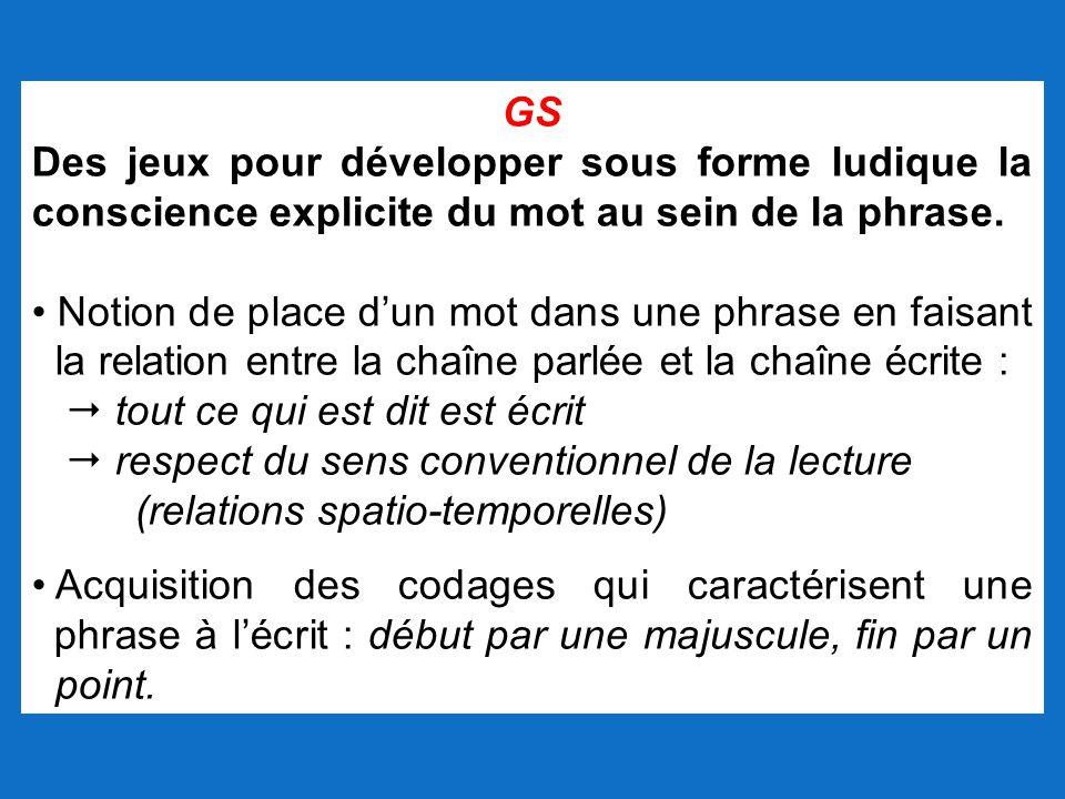 GS Des jeux pour développer sous forme ludique la conscience explicite du mot au sein de la phrase. Notion de place dun mot dans une phrase en faisant