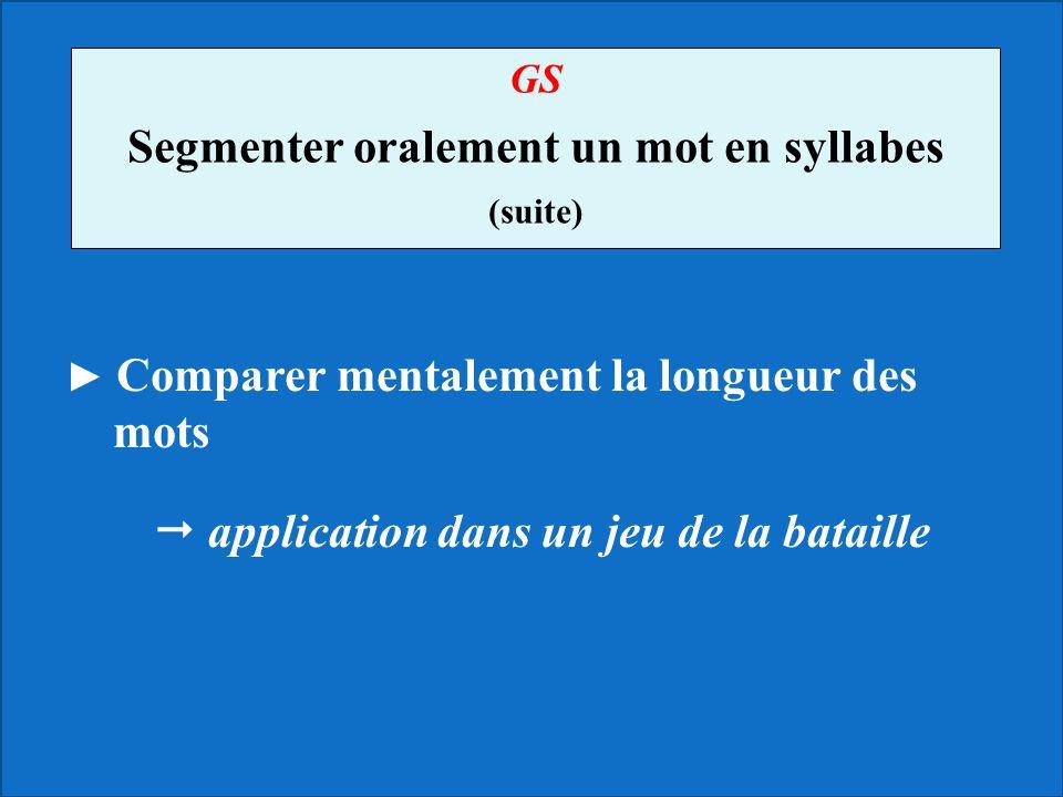GS Segmenter oralement un mot en syllabes (suite) Comparer mentalement la longueur des mots application dans un jeu de la bataille