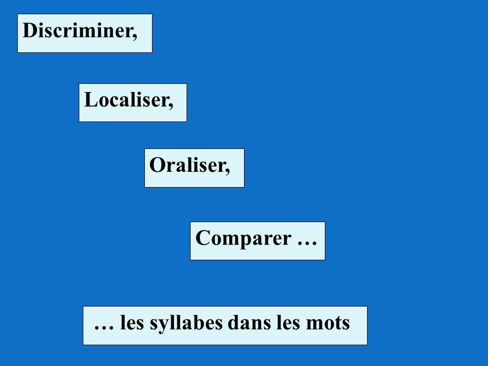 Discriminer, … les syllabes dans les mots Localiser, Oraliser, Comparer …