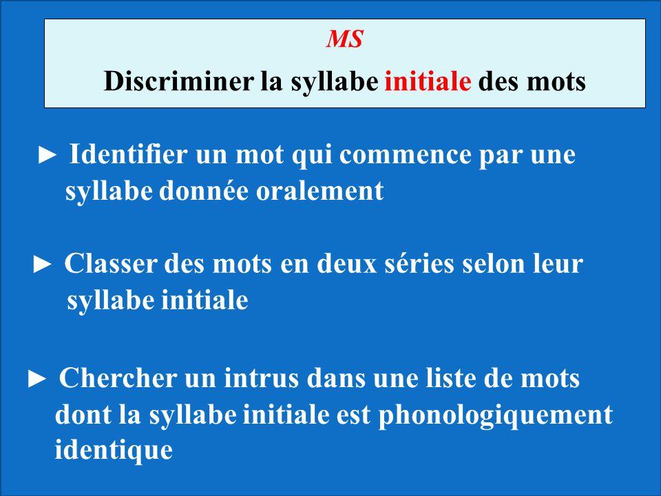 MS Discriminer la syllabe initiale des mots Identifier un mot qui commence par une syllabe donnée oralement Classer des mots en deux séries selon leur
