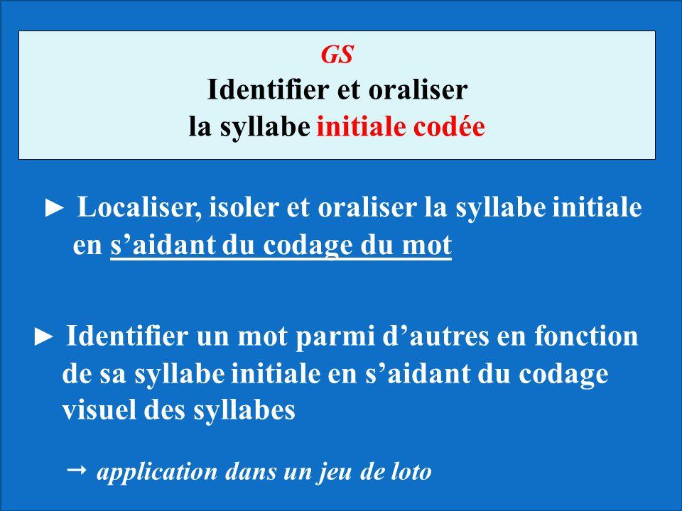 GS Identifier et oraliser la syllabe initiale codée Localiser, isoler et oraliser la syllabe initiale en saidant du codage du mot Identifier un mot pa