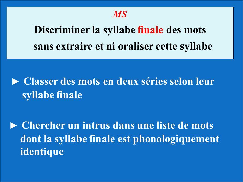 MS Discriminer la syllabe finale des mots sans extraire et ni oraliser cette syllabe Classer des mots en deux séries selon leur syllabe finale Cherche
